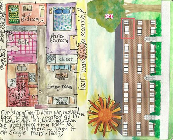Art-Journaling-scrap-girls-style-14