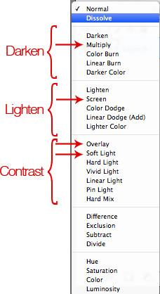 lighten and darken blend modes