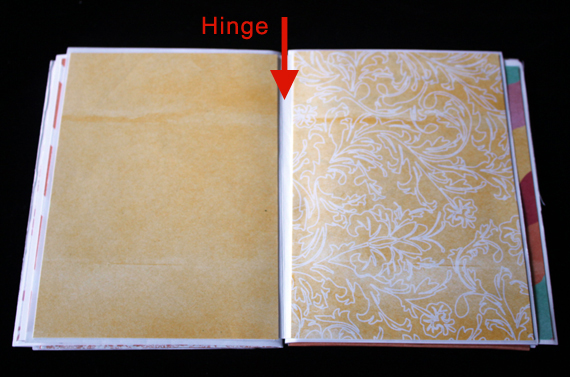 hinged pages