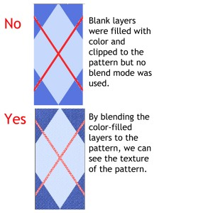 use blend modes