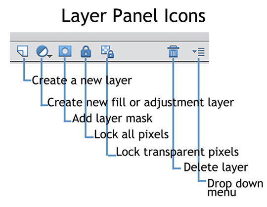 The layers panel menu.