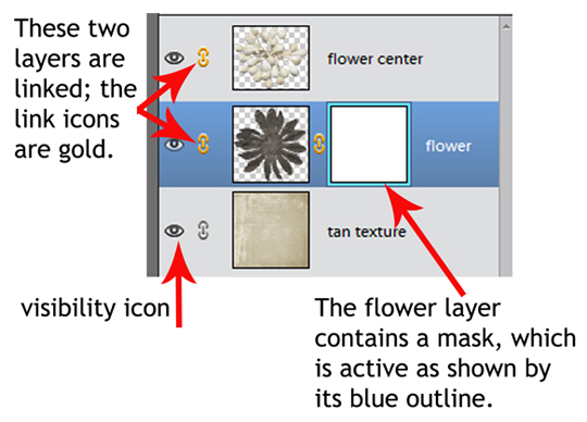 Linking two layers in Photoshop Elements
